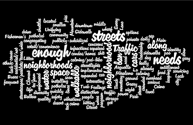 Challenges in your neighborhood - Listening Tour Responses
